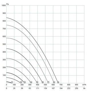 Schéma AERIS 450 VV